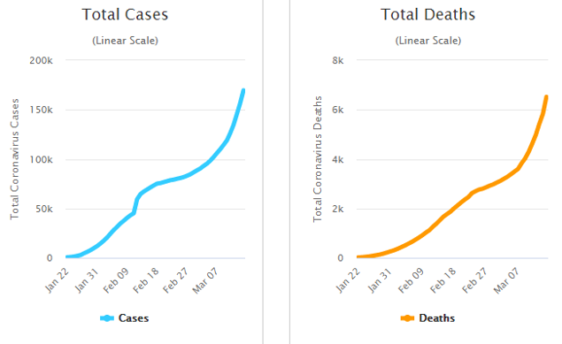 Total-cases-total-deaths